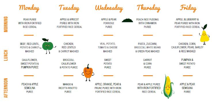 A sample puree based childcare menu for younger children at Grace Village ELC